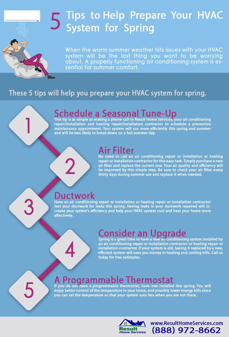 DIY Tips to Keep Your HVAC System Running Smoothly